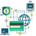 Top 5 Core Banking Software Solutions in 2016 - Worldwide