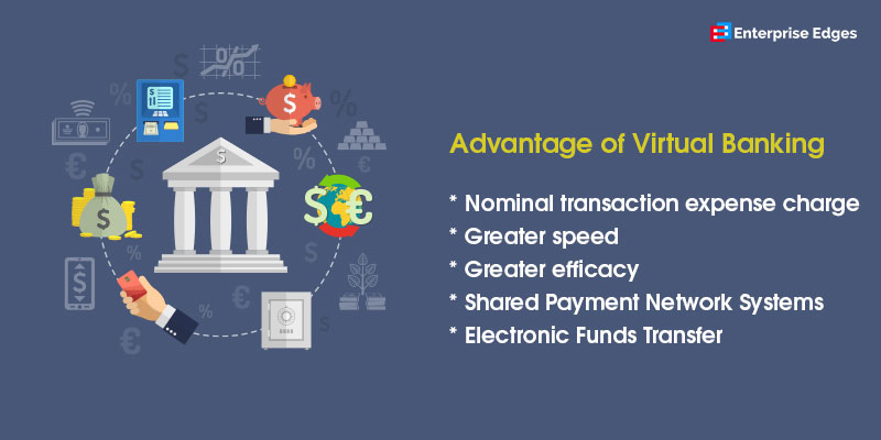 Advantages Virtual Banking