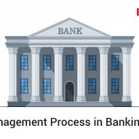 Risk Management Process in Banking Sector