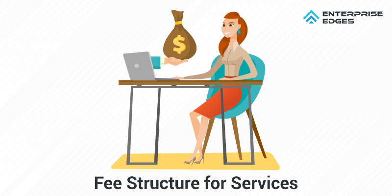 types of fees that private banks charge
