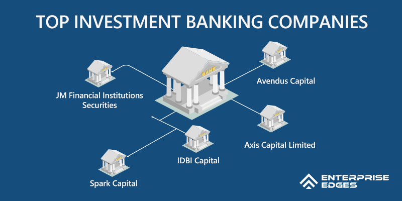 Top Investment Banking Companies India