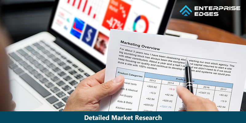 Detailed Market Research