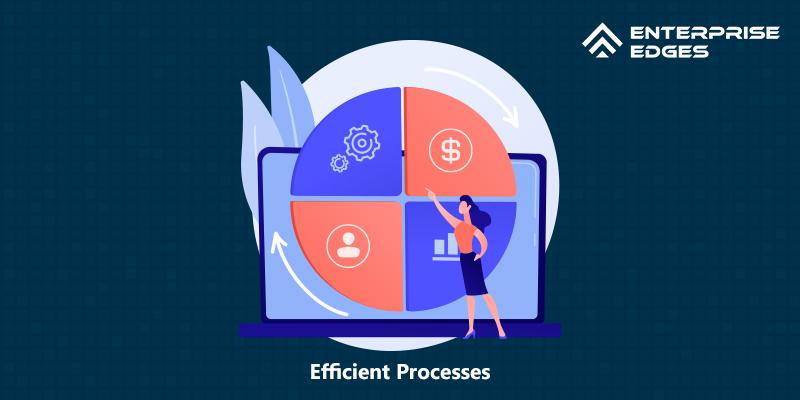 Efficient Processes